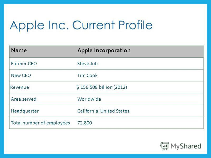 Apple Inc. Current Profile NameApple Incorporation Former CEOSteve Job New CEOTim Cook Revenue$ 156.508 billion (2012) Area servedWorldwide HeadquarterCalifornia, United States. Total number of employees72,800
