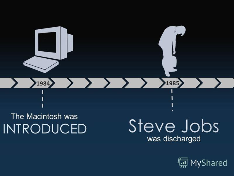 1984 The Macintosh was INTRODUCED 1985 was discharged Steve Jobs