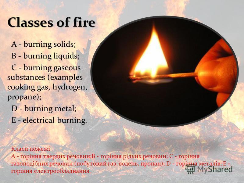 Класи пожежі A - горіння твердих речовин;B - горіння рідких речовин; C - горіння газоподібних речовин (побутовий газ, водень, пропан); D - горіння металів; E - горіння електрообладнання. Classes of fire A - burning solids; B - burning liquids; C - bu