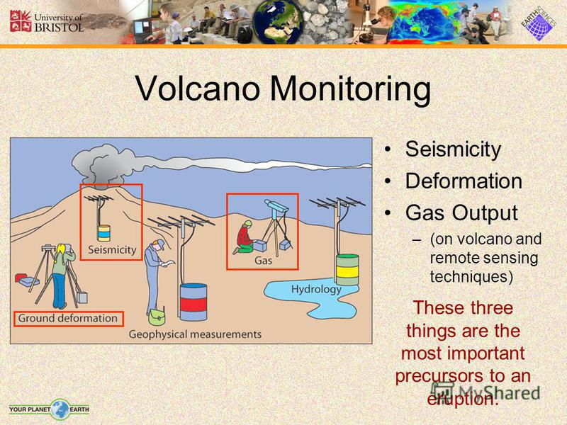 Volcano Monitoring Seismicity Deformation Gas Output –(on volcano and remote sensing techniques) These three things are the most important precursors to an eruption.