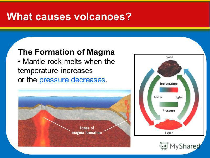 What causes volcanoes? The Formation of Magma Mantle rock melts when the temperature increases or the pressure decreases.