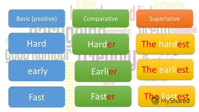 Basic (positive) Comparative Superlative Hard early Fast Harder Faster Earlier The hardest The earliest The Fastest