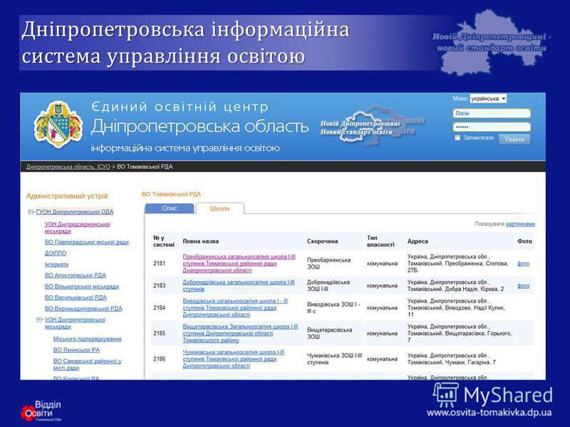 Дніпропетровська інформаційна система управління освітою