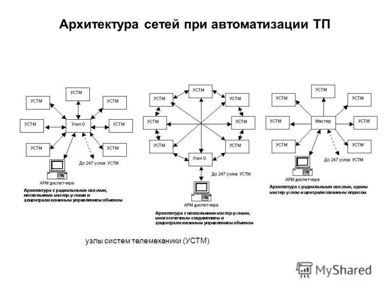 Архитектура сетей при автоматизации ТП узлы систем телемеханики (УСТМ)