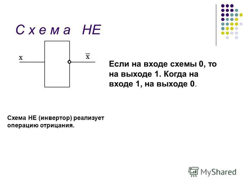 С х е м а НЕ Схема НЕ (инвертор) реализует операцию отрицания. Если на входе схемы 0, то на выходе 1. Когда на входе 1, на выходе 0.