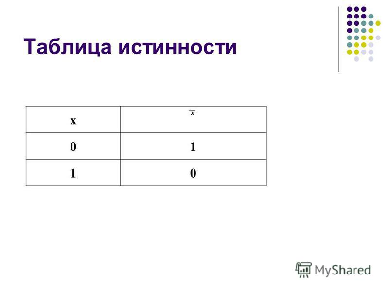 Таблица истинности x 01 10