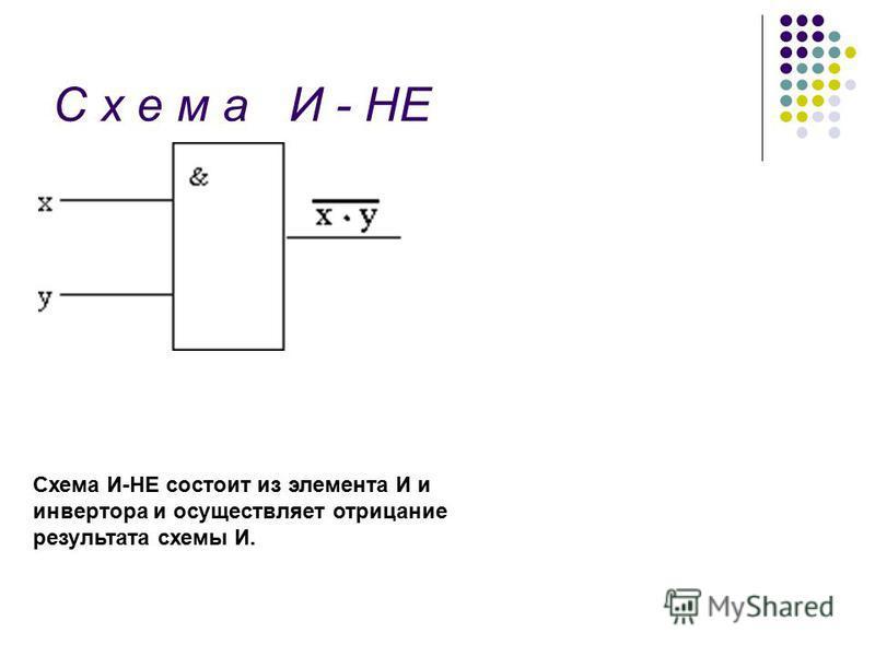 С х е м а И - НЕ Схема И-НЕ состоит из элемента И и инвертора и осуществляет отрицание результата схемы И.