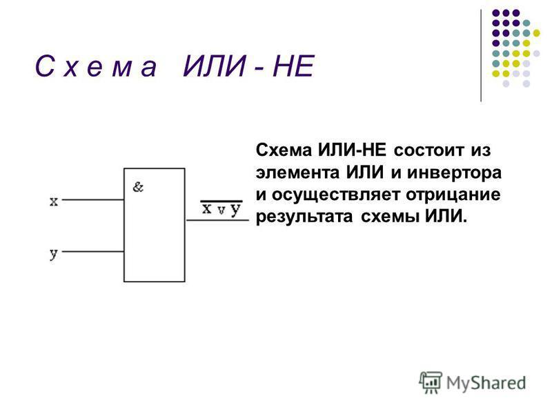 С х е м а ИЛИ - НЕ Схема ИЛИ-НЕ состоит из элемента ИЛИ и инвертора и осуществляет отрицание результата схемы ИЛИ.