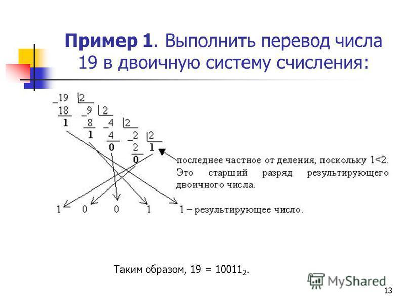 13 Пример 1. Выполнить перевод числа 19 в двоичную систему счисления: Таким образом, 19 = 10011 2.