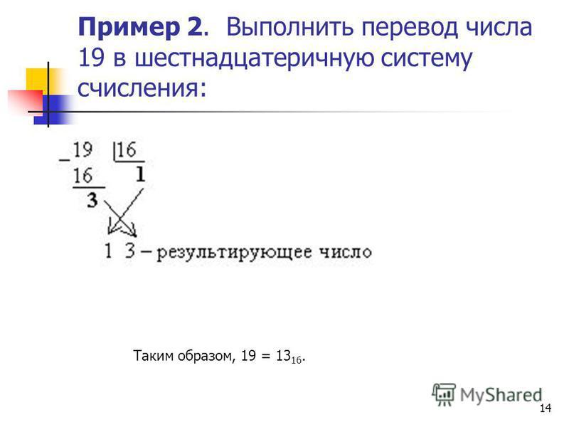 14 Пример 2. Выполнить перевод числа 19 в шестнадцатеричную систему счисления: Таким образом, 19 = 13 16.