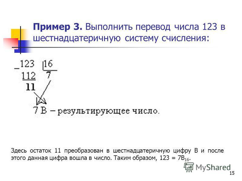 15 Пример 3. Выполнить перевод числа 123 в шестнадцатеричную систему счисления: Здесь остаток 11 преобразован в шестнадцатеричную цифру В и после этого данная цифра вошла в число. Таким образом, 123 = 7В 16.