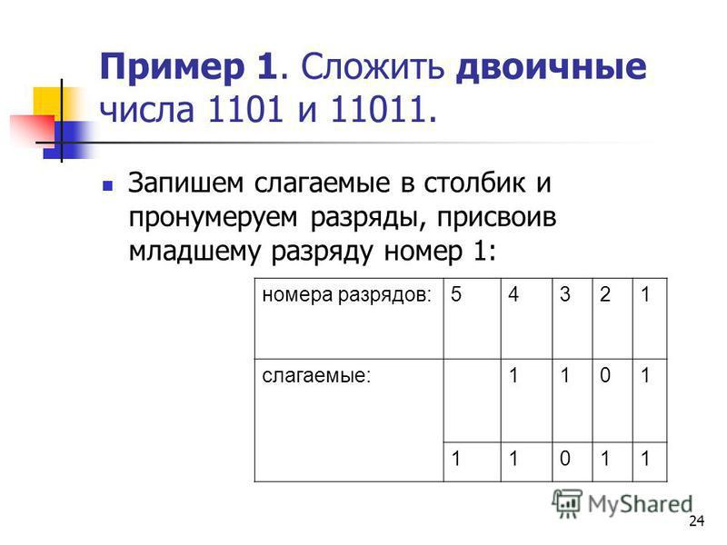 24 Пример 1. Сложить двоичные числа 1101 и 11011. Запишем слагаемые в столбик и пронумеруем разряды, присвоив младшему разряду номер 1: номера разрядов:54321 слагаемые:1101 11011