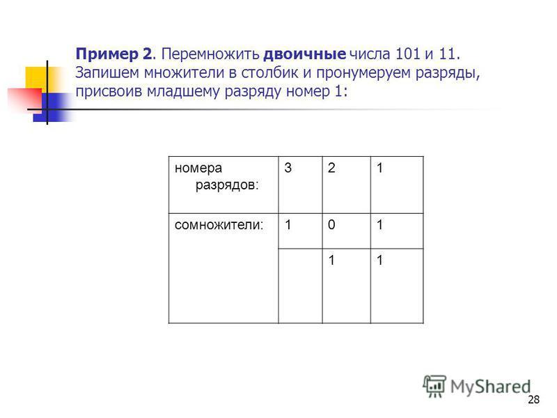 28 Пример 2. Перемножить двоичные числа 101 и 11. Запишем множители в столбик и пронумеруем разряды, присвоив младшему разряду номер 1: номера разрядов: 321 сомножители:101 11