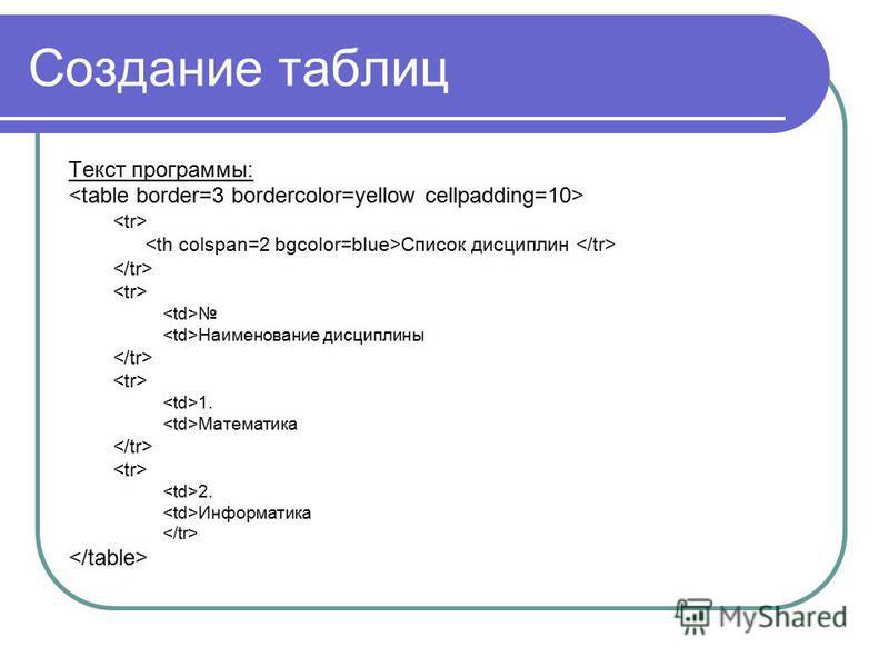 Текст программы: Список дисциплин Наименование дисциплины 1. Математика 2. Инфopмaтикa