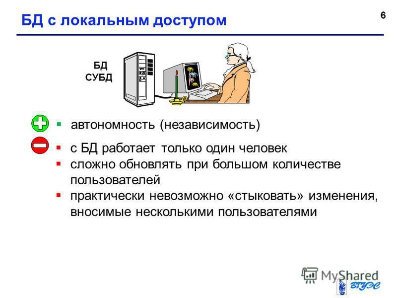 6 БД с локальным доступом БД СУБД автономность (независимость) с БД работает только один человек сложно обновлять при большом количестве пользователей практически невозможно «стыковать» изменения, вносимые несколькими пользователями