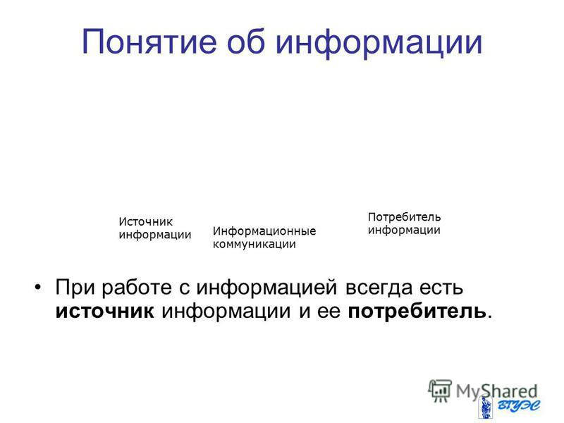 Понятие об информации При работе с информацией всегда есть источник информации и ее потребитель. Источник информации Потребитель информации Информационные коммуникации
