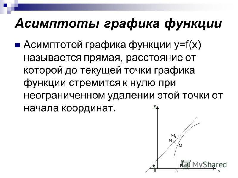 Асимптоты графика функции Асимптотой графика функции y=f(x) называется прямая, расстояние от которой до текущей точки графика функции стремится к нулю при неограниченном удалении этой точки от начала координат.