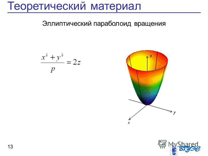 13 Теоретический материал Эллиптический параболоид вращения