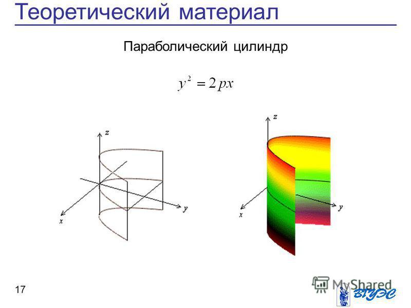 17 Теоретический материал Параболический цилиндр