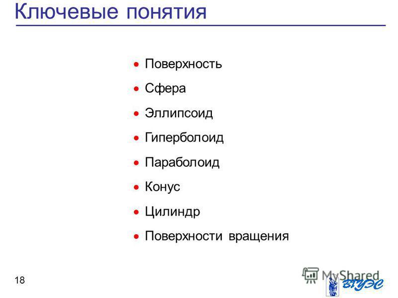 Ключевые понятия 18 Поверхность Сфера Эллипсоид Гиперболоид Параболоид Конус Цилиндр Поверхности вращения