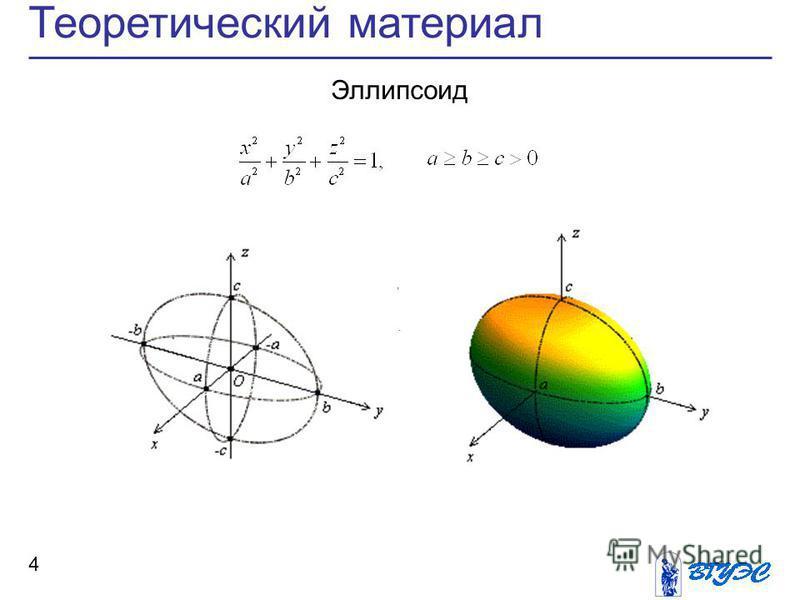 Теоретический материал 4 Эллипсоид,.