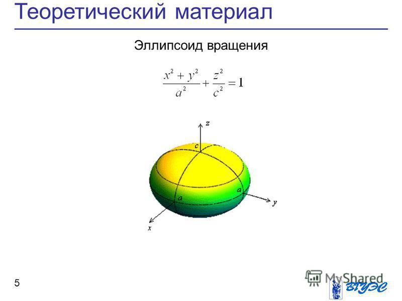Теоретический материал 5 Эллипсоид вращения,.