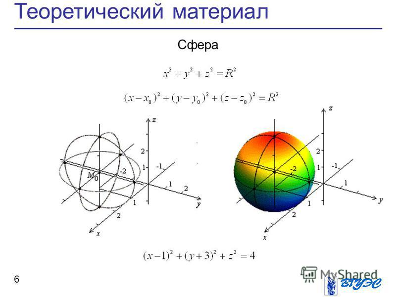 Теоретический материал 6 Сфера,.