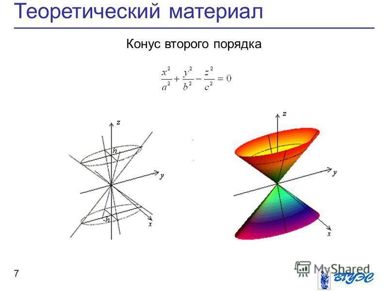 Теоретический материал 7 Конус второго порядка,.