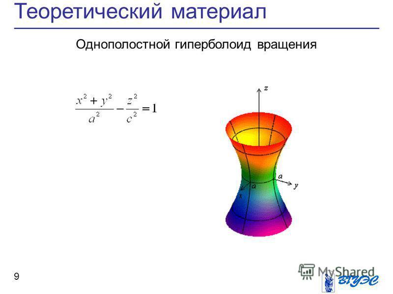 9 Теоретический материал Однополостной гиперболоид вращения