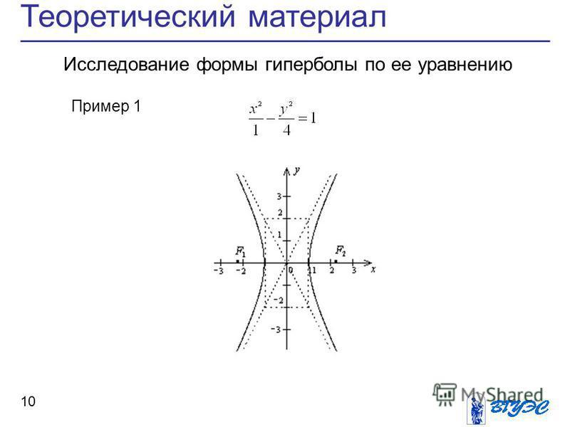 Теоретический материал 10 Исследование формы гиперболы по ее уравнению Пример 1
