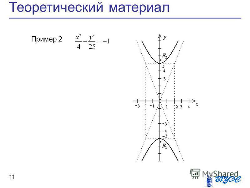 Теоретический материал 11 Пример 2