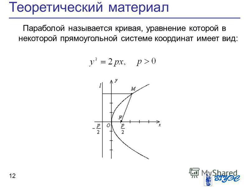 Теоретический материал 12 Параболой называется кривая, уравнение которой в некоторой прямоугольной системе координат имеет вид: