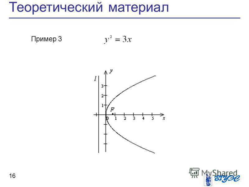 Теоретический материал 16 Пример 3
