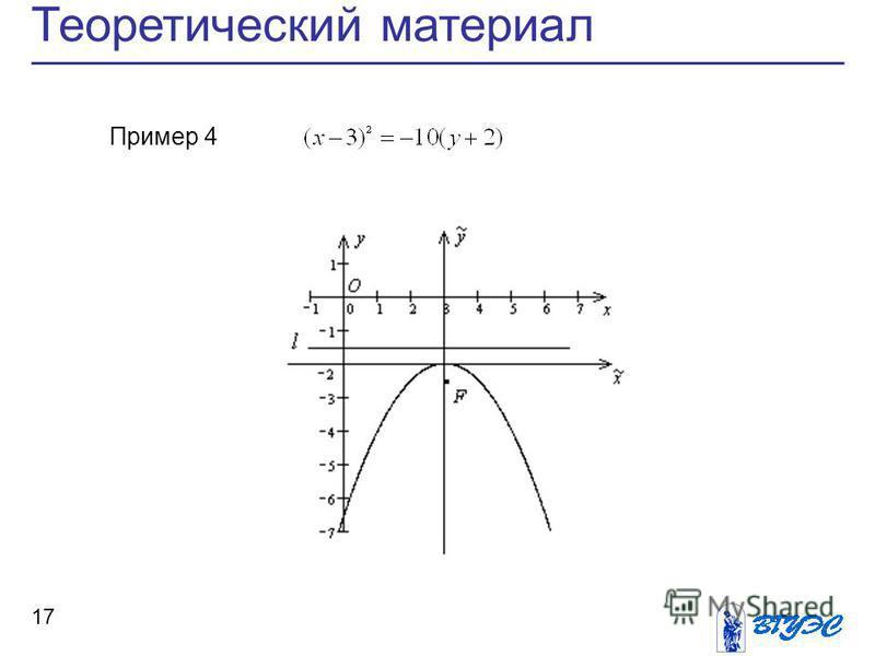 Теоретический материал 17 Пример 4