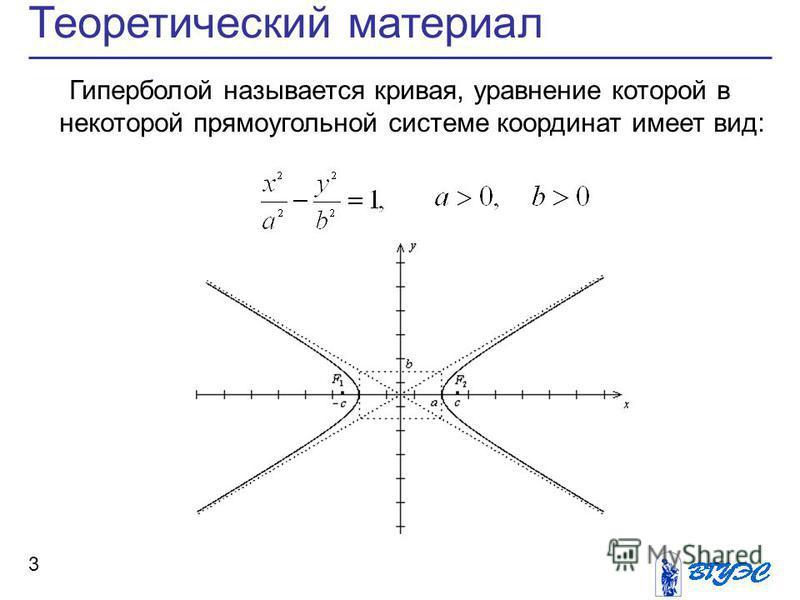 Теоретический материал 3 Гиперболой называется кривая, уравнение которой в некоторой прямоугольной системе координат имеет вид: