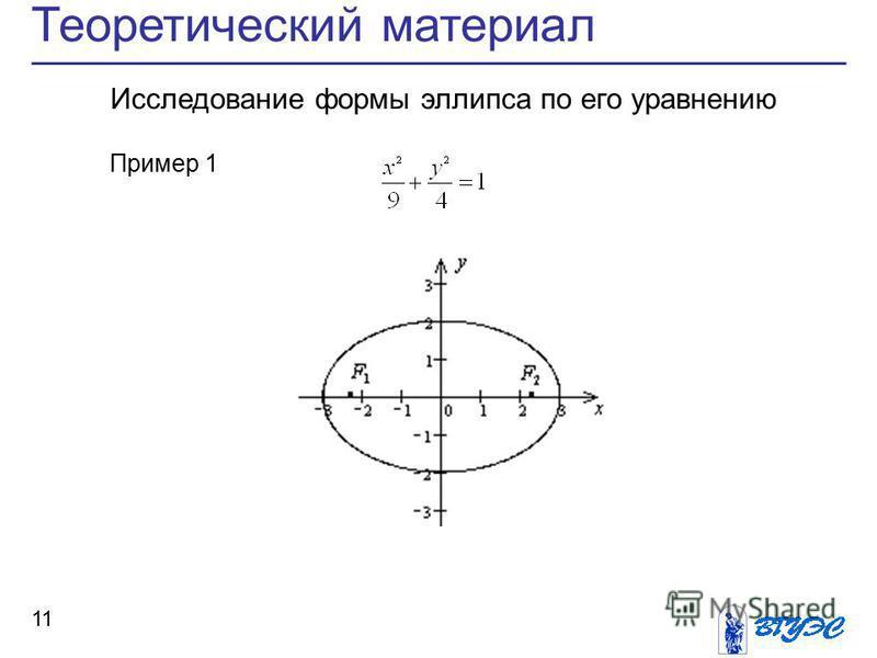 Теоретический материал 11 Исследование формы эллипса по его уравнению Пример 1