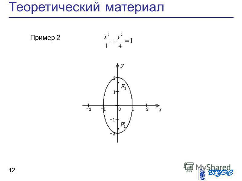 Теоретический материал 12 Пример 2