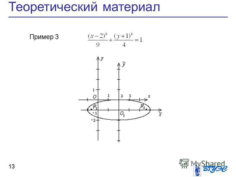 Теоретический материал 13 Пример 3