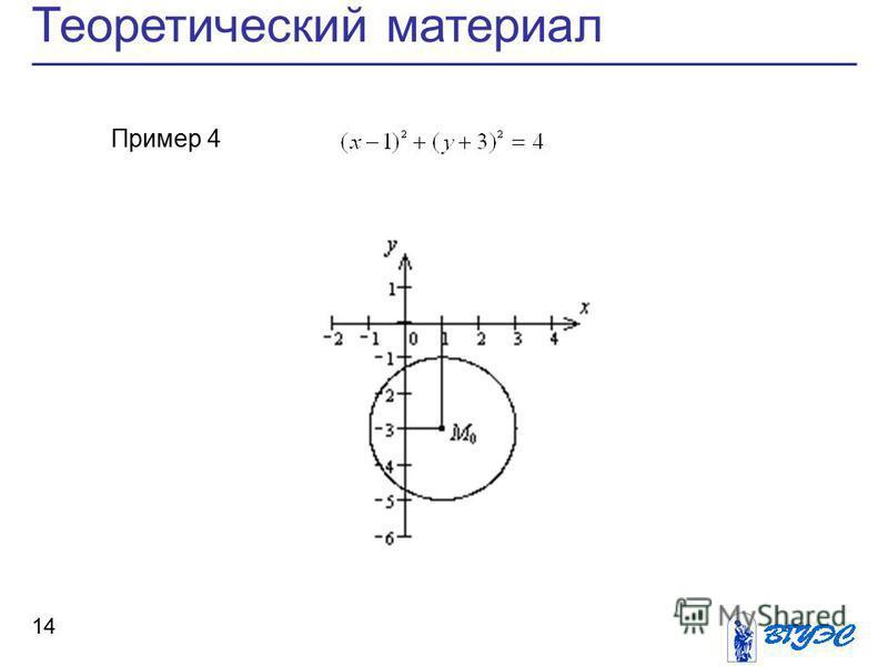 Теоретический материал 14 Пример 4