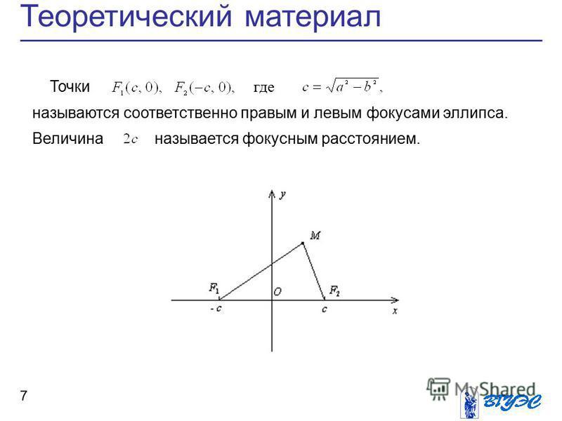 Теоретический материал 7 Точки где называются соответственно правым и левым фокусами эллипса. Величина называется фокусным расстоянием.