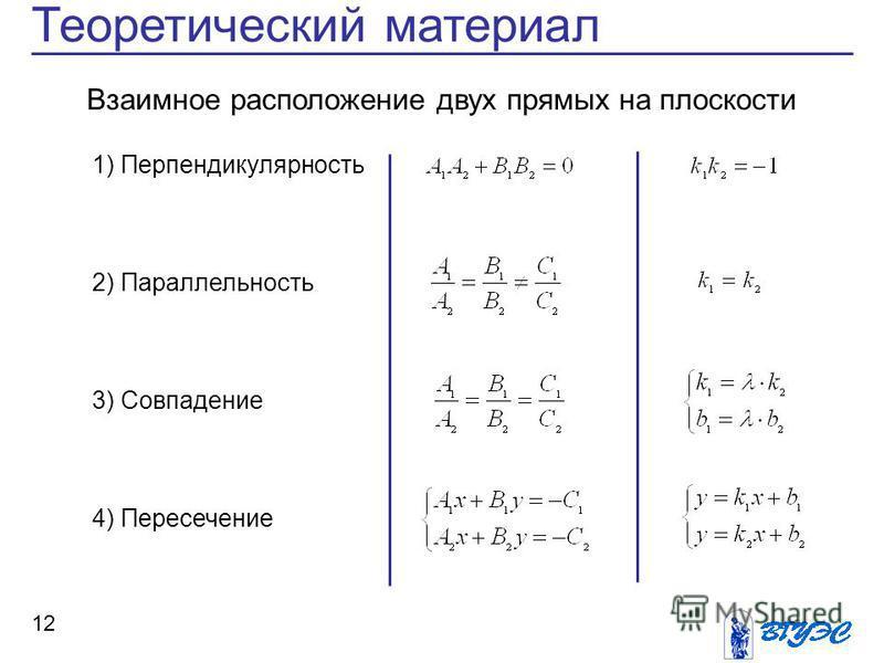 12 Теоретический материал Взаимное расположение двух прямых на плоскости 1) Перпендикулярность 2) Параллельность 3) Совпадение 4) Пересечение