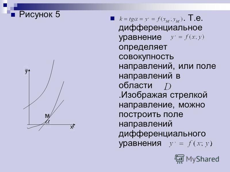 Рисунок 5. Т.е. дифференциальное уравнение определяет совокупность направлений, или поле направлений в области.Изображая стрелкой направление, можно построить поле направлений дифференциального уравнения. М х у М у х