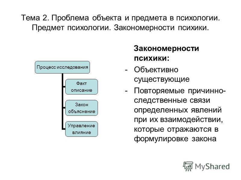 Тема 2. Проблема объекта и предмета в психологии. Предмет психологии. Закономерности психики. Закономерности психики: -Объективно существующие -Повторяемые причинно- следственные связи определенных явлений при их взаимодействии, которые отражаются в
