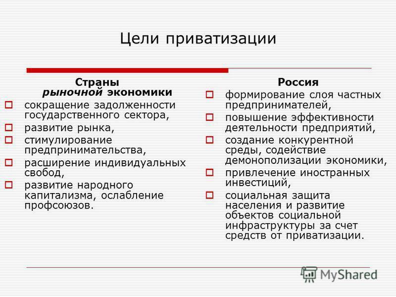 Цели приватизации Страны рыночной экономики сокращение задолженности государственного сектора, развитие рынка, стимулирование предпринимательства, расширение индивидуальных свобод, развитие народного капитализма, ослабление профсоюзов. Россия формиро