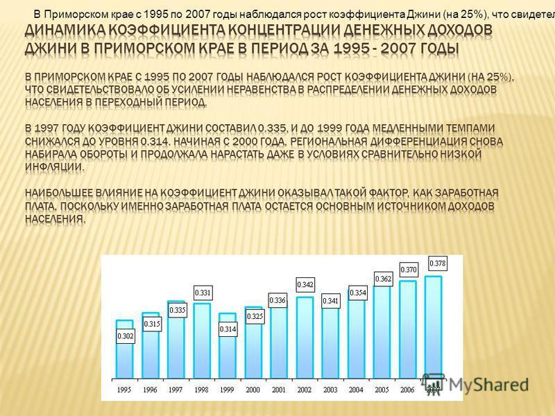 В Приморском крае с 1995 по 2007 годы наблюдался рост коэффициента Джини (на 25%), что свидетельствовало об усилении неравенства в распределении денежных доходов населения в переходный период. В 1997 году коэффициент Джини составил 0.335, и до 1999 г