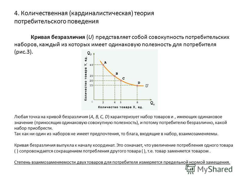 4. Количественная (кардиналистическая) теория потребительского поведения Кривая безразличия (U) представляет собой совокупность потребительских наборов, каждый из которых имеет одинаковую полезность для потребителя (рис.3). Любая точка на кривой безр