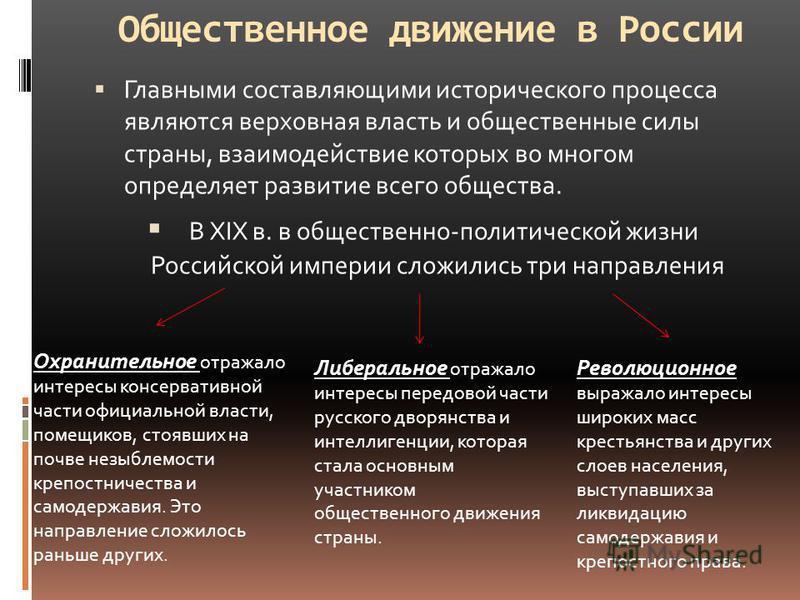 Общественное движение в России Главными составляющими исторического процесса являются верховная власть и общественные силы страны, взаимодействие которых во многом определяет развитие всего общества. В XIX в. в общественно-политической жизни Российск