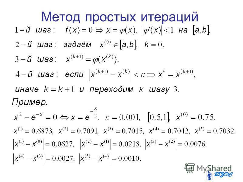 Метод простых итераций