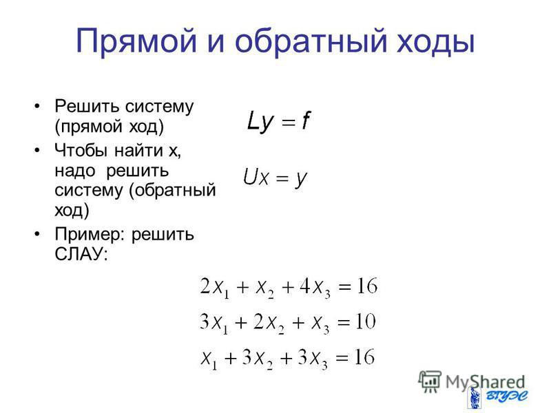 Прямой и обратный ходы Решить систему (прямой ход) Чтобы найти х, надо решить систему (обратный ход) Пример: решить СЛАУ: