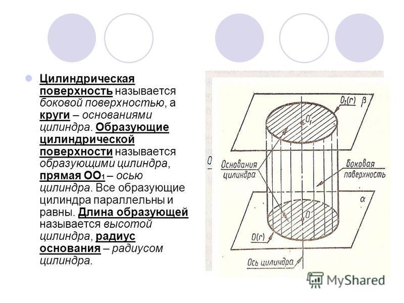 Цилиндрическая поверхность называется боковой поверхностью, а круги – основаниями цилиндра. Образующие цилиндрической поверхности называется образующими цилиндра, прямая ОО 1 – осью цилиндра. Все образующие цилиндра параллельны и равны. Длина образую